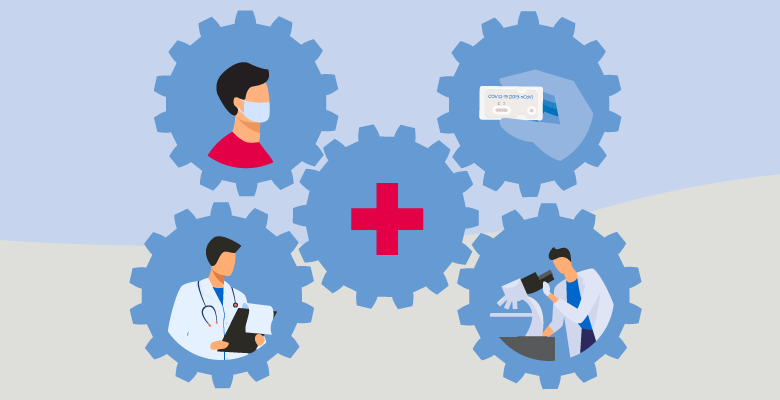 Roche article - Tonu Esko - How to design a community-based testing pilot to support a wide scale roll out of decentralized diagnostics - Content image 2